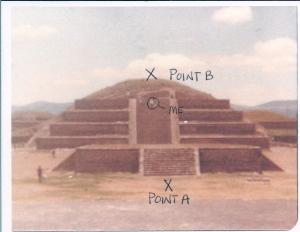 My Pyramid
